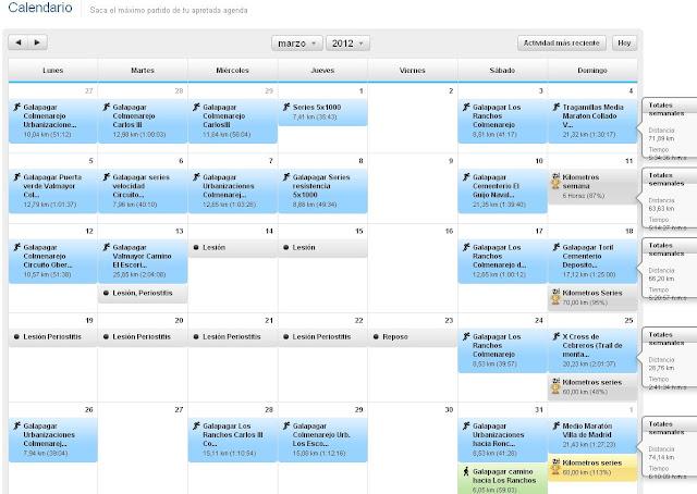 Calendario entrenamiento Marzo