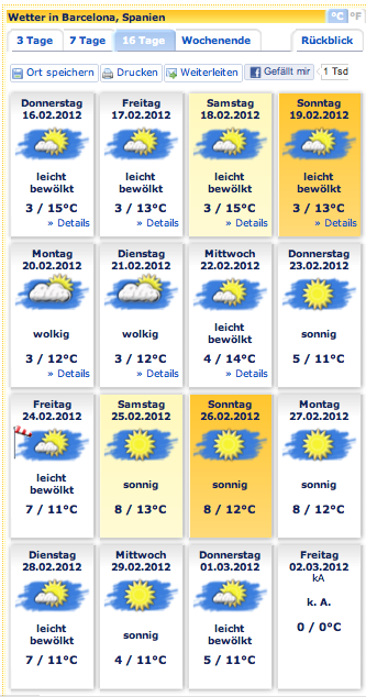 wetter barcelona 7 tage