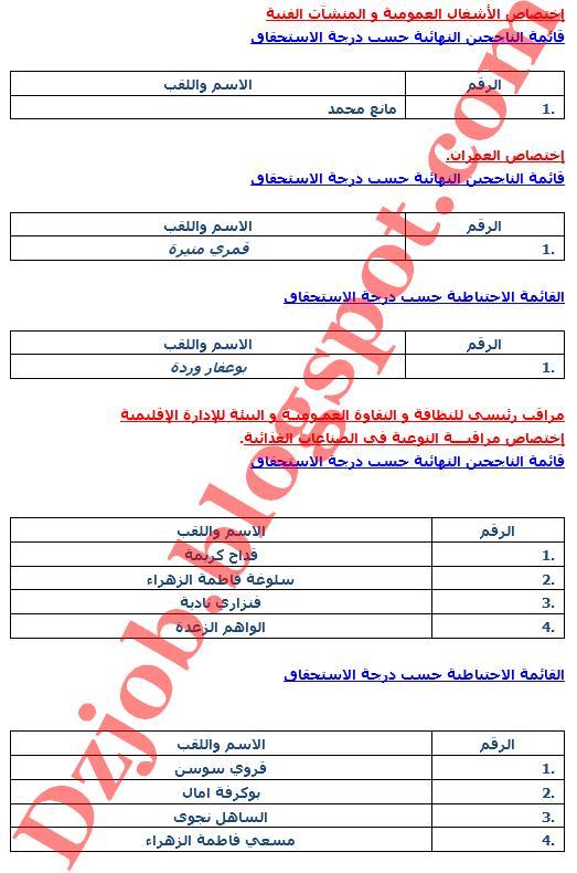 النتائج النهائية للناجحين في مسابقات التوظيف على أساس الشهادات سكيكدة 2012 5.jpg