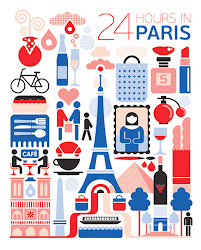 100 things to do in Paris