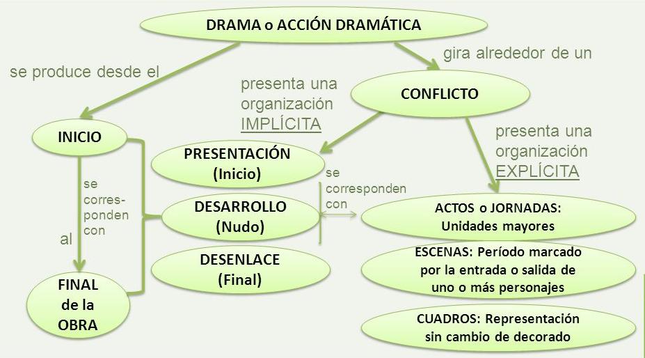 El Blog de Lenguaje Musical: octubre 2014