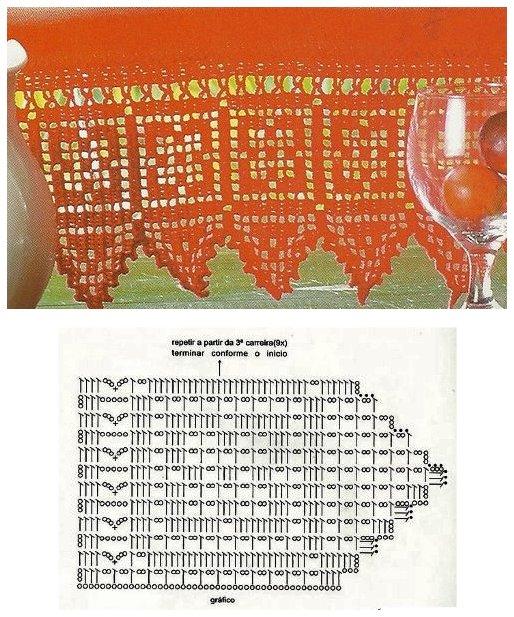 Pin by Dorita Escorcio on Crochet e tecido | Pinterest