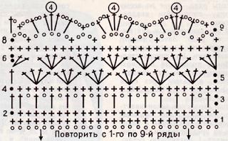 Вязаная отделочная полоса для одежды, второй способ вязания. Схема вязаной отделочной полосы.