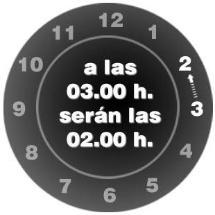 ahorro cambio horario