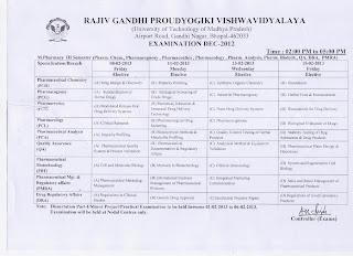 January 2013 rajiv gandhi proudyogiki vishwavidyalaya for Rgpv 6th sem time table