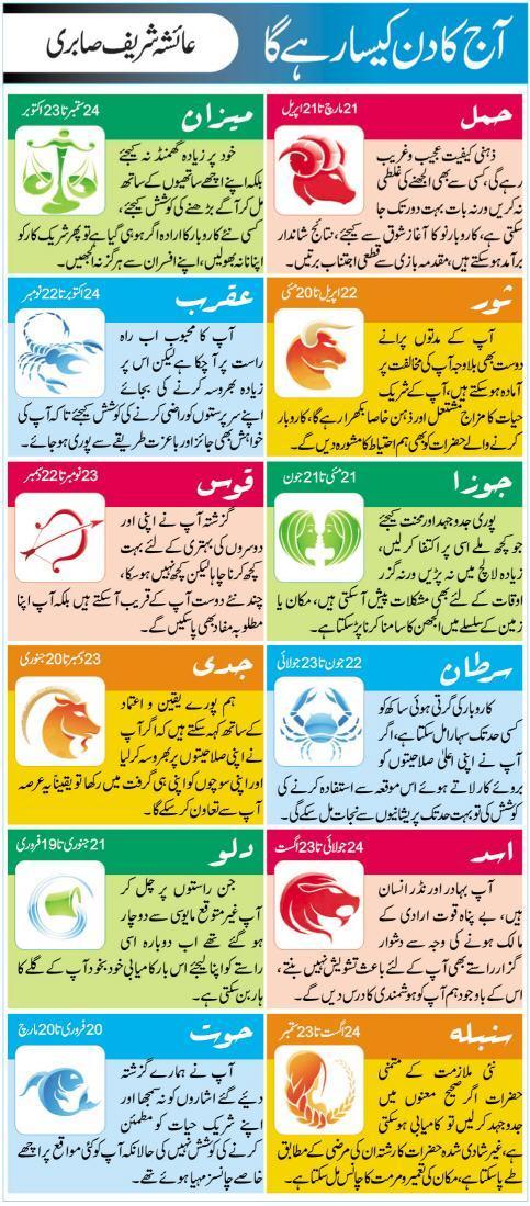 Today Daily Horoscope 20 OCT 2015 In Urdu Online