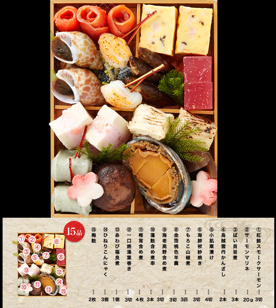 京都御所南 京料理「やまの」監修変形三段重 珠天箱