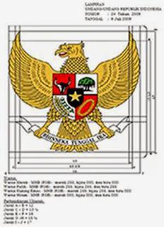 Garuda Pancasila Lambang Negara Indonesia