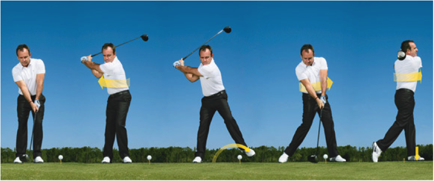 biomechanics of golf essay