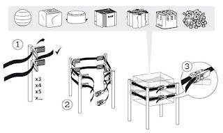 Asientos Reciclados, Sistema Estructural