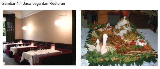 jasa boga dan restoran