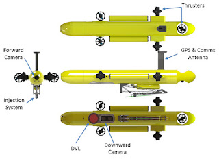 http://spectrum.ieee.org/automaton/robotics/industrial-robots/poison-robot-submarine