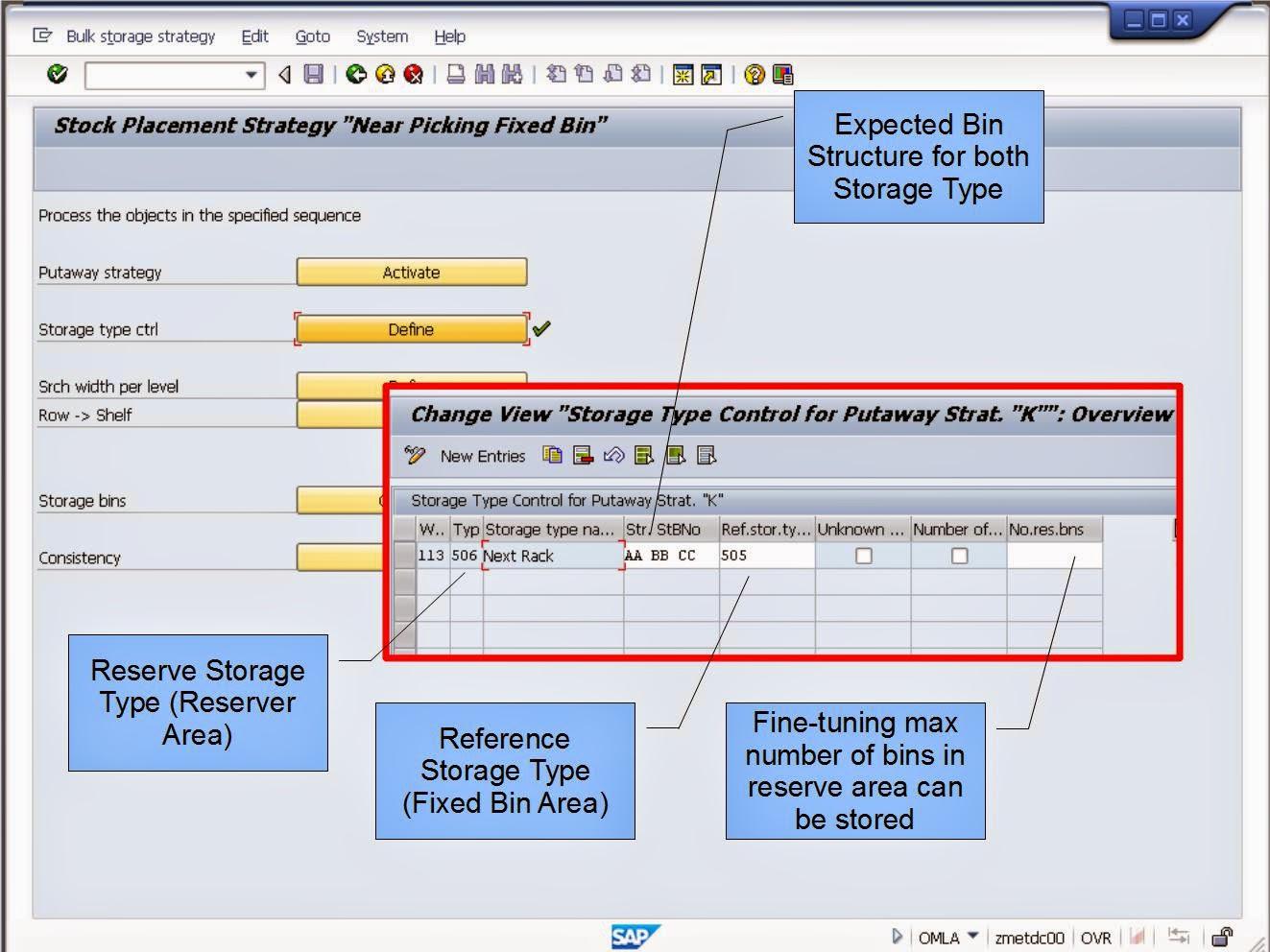 青蛙SAP分享 Learning & Examination: WMS Strategy Putaway - Near