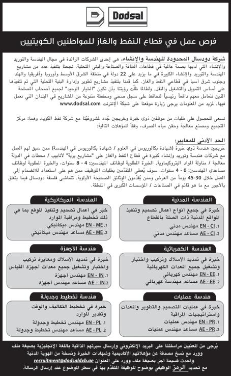 وظائف فى قطاع النفط والغاز بالكويت 24 سبتمبر 2014