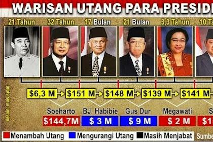 Mantan Presiden Gus Dur Tetap yang Terbaik, Untuk Masalah Hutang dan Negara