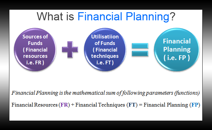 review questions on financial planning Financial planning covers a wide variety of money topics including budgeting, expenses, debt, saving, retirement and insurance among others understanding how each of these topics work together and relate to one another can help in laying the groundwork of a solid financial foundation for you and your family.