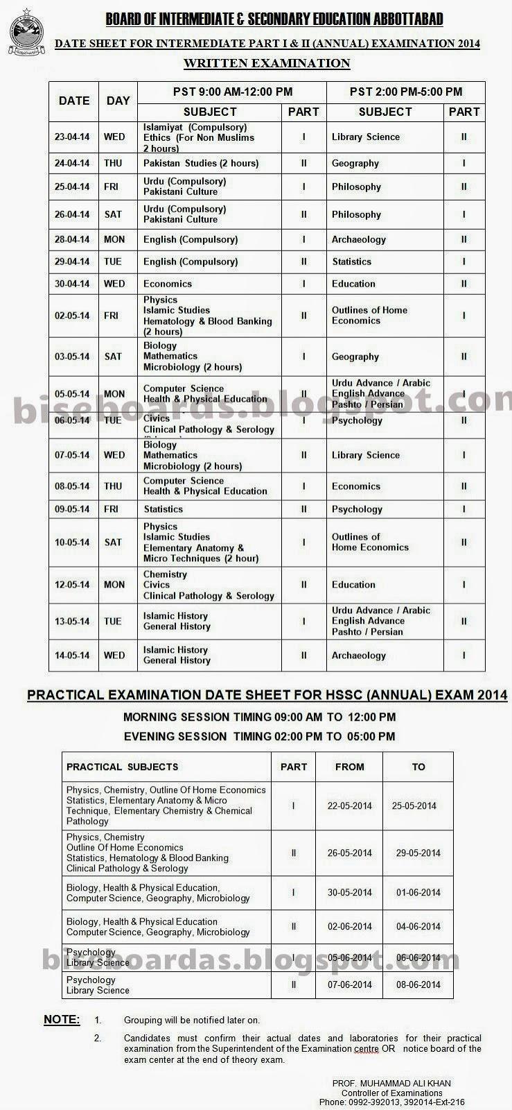 Abbottabad Board Inter Date Sheet 2014