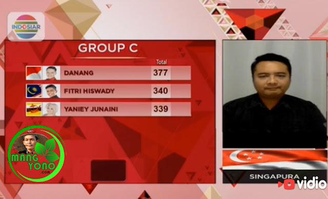 Danang D'Academy 2 ( Indonesia )  berada di posisi teratas untuk poin sementara.