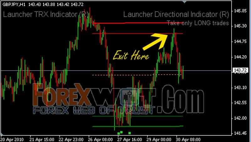Super forex launcher indicators курс австралийского доллара на форексе