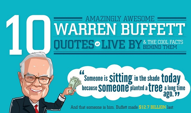 10 Amazingly Awesome Warren Buffett Quotes to Live By ...