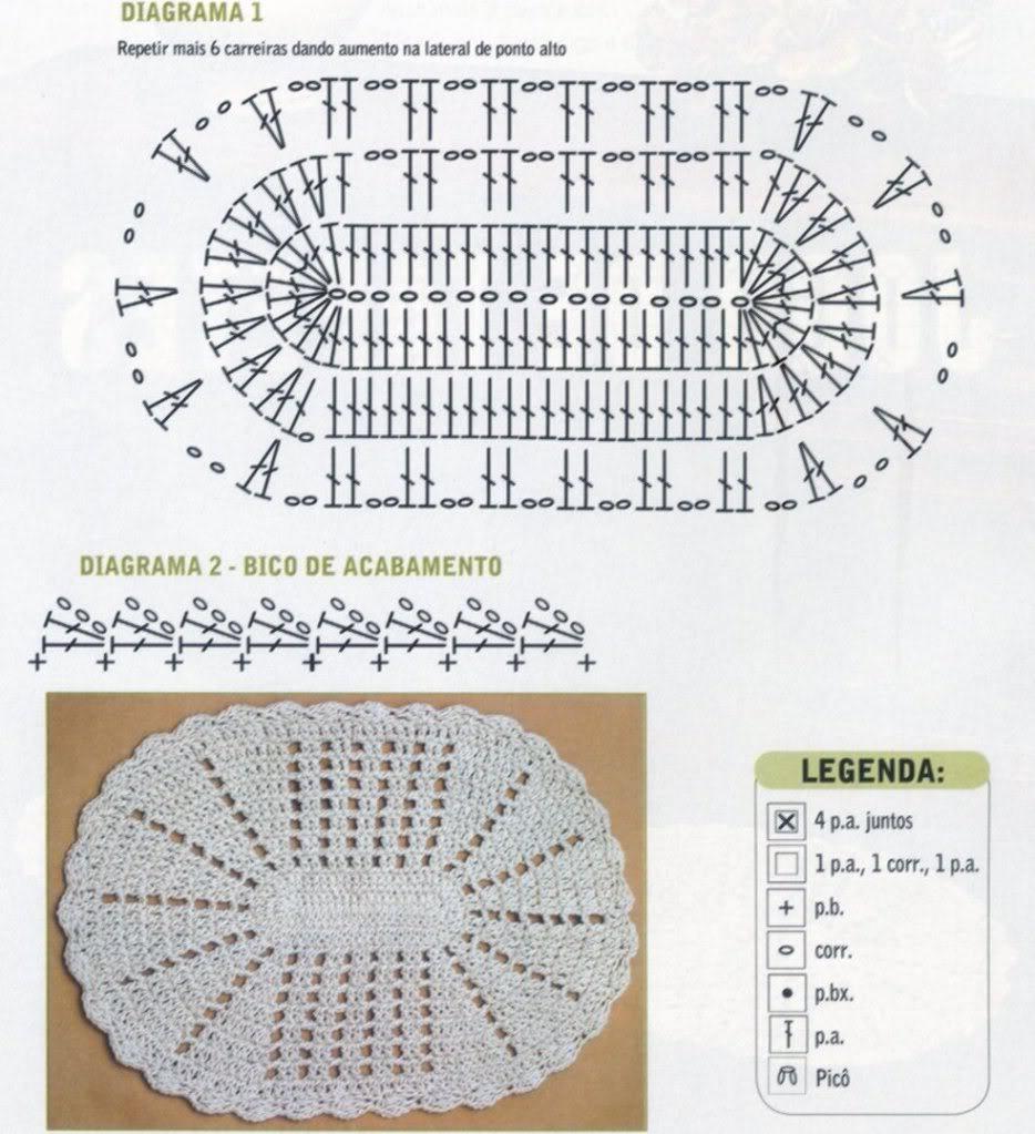 Nanny Artesanatos: Gráfico- Tapete de Crochê em Barbante