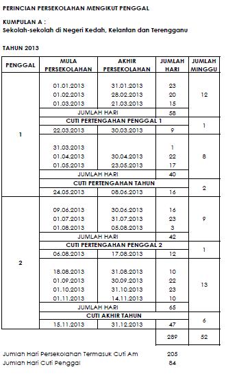 Cuti Sekolah 2014