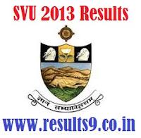 SVU DDE MA Telugu 2013 Results