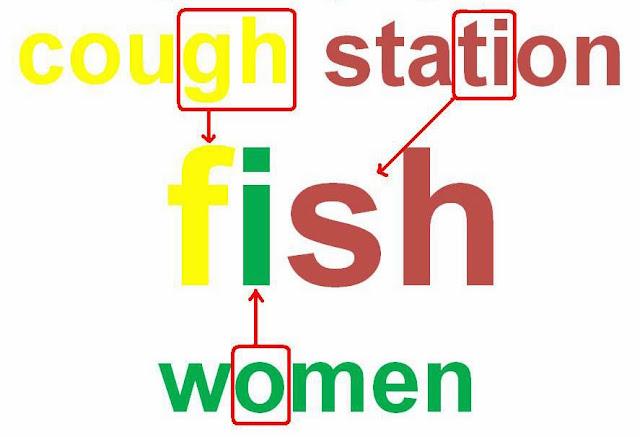 fish {fıʃ} (fiş) balık cough {kɒf} (kaf) öksürük station {'steıʃən} (steyşın) istasyon women {'wımın} (wimin) kadınlar farkındaysanız farklı harfler aynı sesi verebiliyor.
