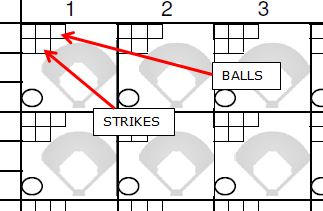 the baseball enthusiast for those of you scoring at home counting