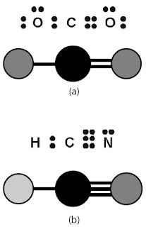 Struktur Lewis dan bentuk molekul CO2 dan HCN