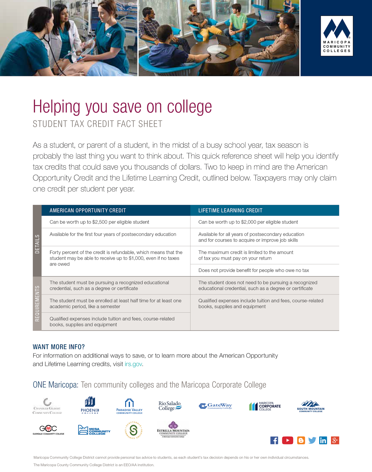 Helping you save on college!  As a student, or parent of a student, in the midst of a busy school year, tax season is probably the last thing you want to think about. This quick reference sheet will help you identify tax credits that could save you thousands of dollars. Two to keep in mind are the American Opportunity Credit and the Lifetime Learning Credit, outlined below. Taxpayers may only claim one credit per student per year.  AMERICAN OPPORTUNITY CREDIT LIFETIME LEARNING CREDIT AMERICAN OPPORTUNITY CREDIT DETAILS: Can be worth up to $2,500 per eligible student. Available for the first four years of postsecondary education. Forty percent of the credit is refundable, which means that the student may be able to receive up to $1,000, even if no taxes are owed.  AMERICAN OPPORTUNITY CREDIT REQUIREMENTS The student must be enrolled at least half time for at least one academic period, like a semester. Qualified expenses include tuition and fees, course-related books, supplies and equipment. LIFETIME LEARNING CREDIT DETAILS: Can be worth up to $2,000 per eligible student. Available for all years of postsecondary education and for courses to acquire or improve job skills. The maximum credit is limited to the amount of tax you must pay on your return. Does not provide benefit for people who owe no tax.   The student does not need to be pursuing a recognized educational credential, such as a degree or certificate. Qualified expenses include tuition and fees, course-related books, supplies and equipment.   WANT MORE INFO? For information on additional ways to save, or to learn more about the American Opportunity and Lifetime Learning credits, visit irs.gov.  ONE Maricopa: Ten community colleges and the Maricopa Corporate College  Maricopa Community College District cannot provide personal tax advice to students, as each student's tax decision depends on his or her own individual circumstances. The Maricopa County Community College District is an EEO/AA institution.