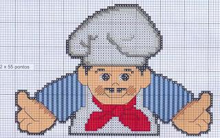 Gráfico para bordado do Chefe de cozinha