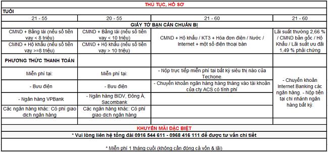 Mua iPhone trả góp lãi suất 0% tại Hà Nội- Duyệt 15Phút ...