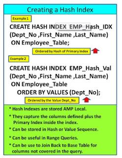 TeradataWiki-Teradata Hash Indexes