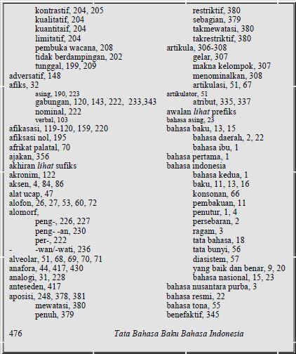 Pengertian dan Contoh Indeks Buku   Berpendidikan