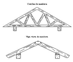 Spgcontructora cubiertas - Dinteles de madera ...