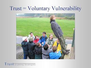 Trust VoluntaryVulnerability2