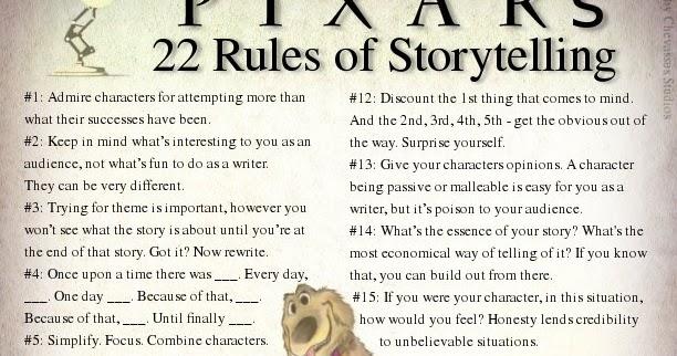 MiG Writers: Pixar's Rules of Storytelling