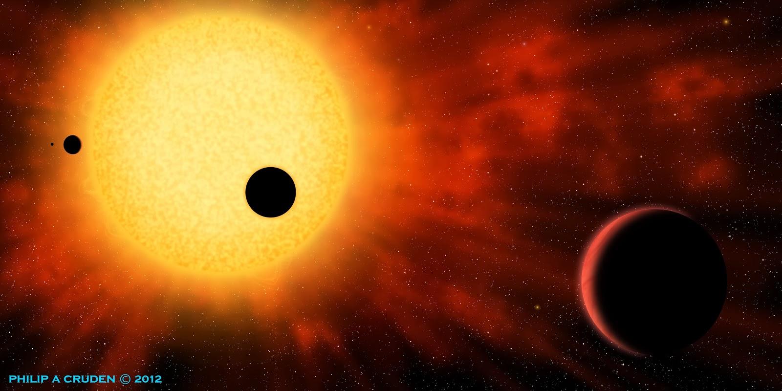 astronomy distance stars solar system
