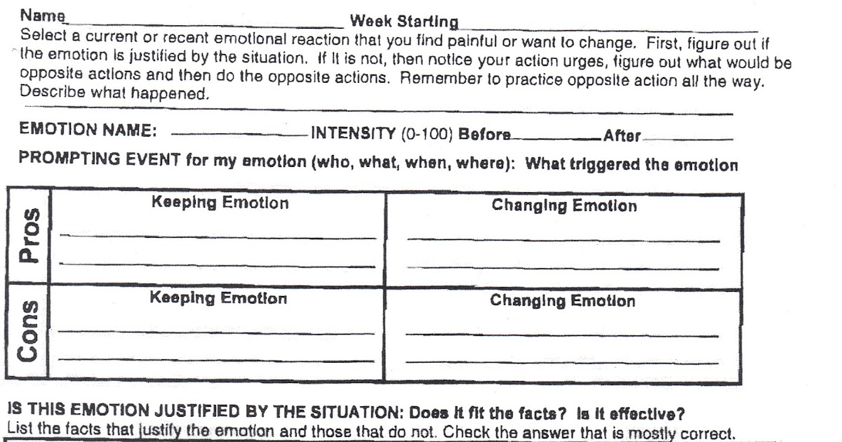 Healing From BPD Borderline Personality Disorder Blog Emotion – Emotional Regulation Worksheets