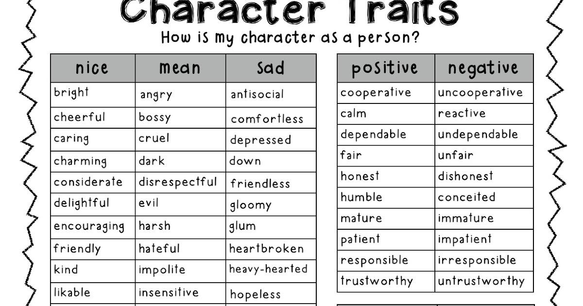Characteristics good parents essay