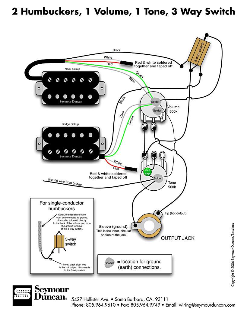 Koleksi Skema Wiring Diagram berbagai Gitar dan Sumber Skema