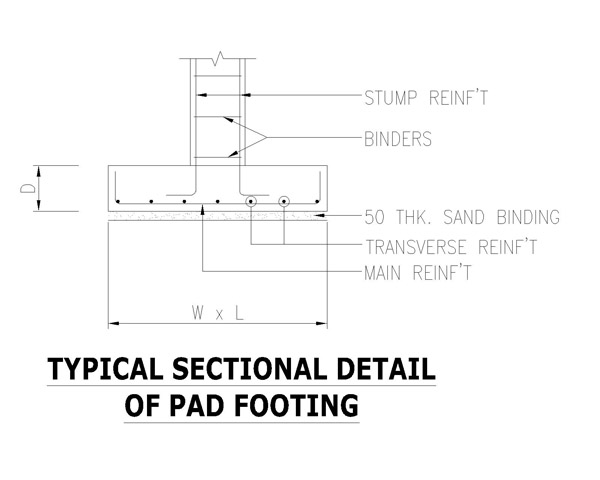 Pad Footing Drawing in Technical Drawings Are