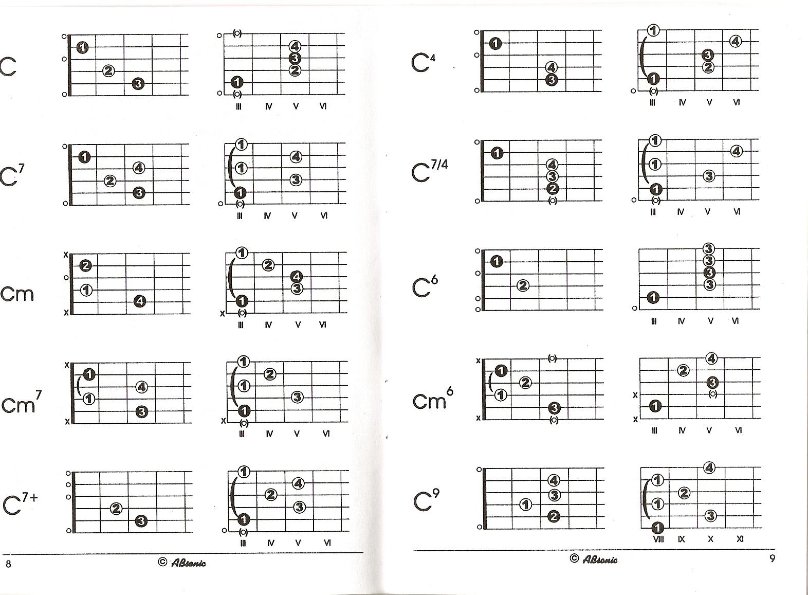 gitara rockowo lekcja 6 akordy cz 3 baza akordowa. Black Bedroom Furniture Sets. Home Design Ideas