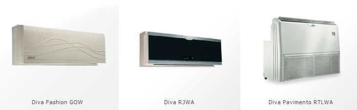 Ayuda t cnica a instaladores o usuarios de aire for Aire acondicionado aparato exterior