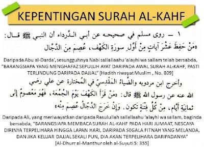 Adab membaca al quran terjemahan
