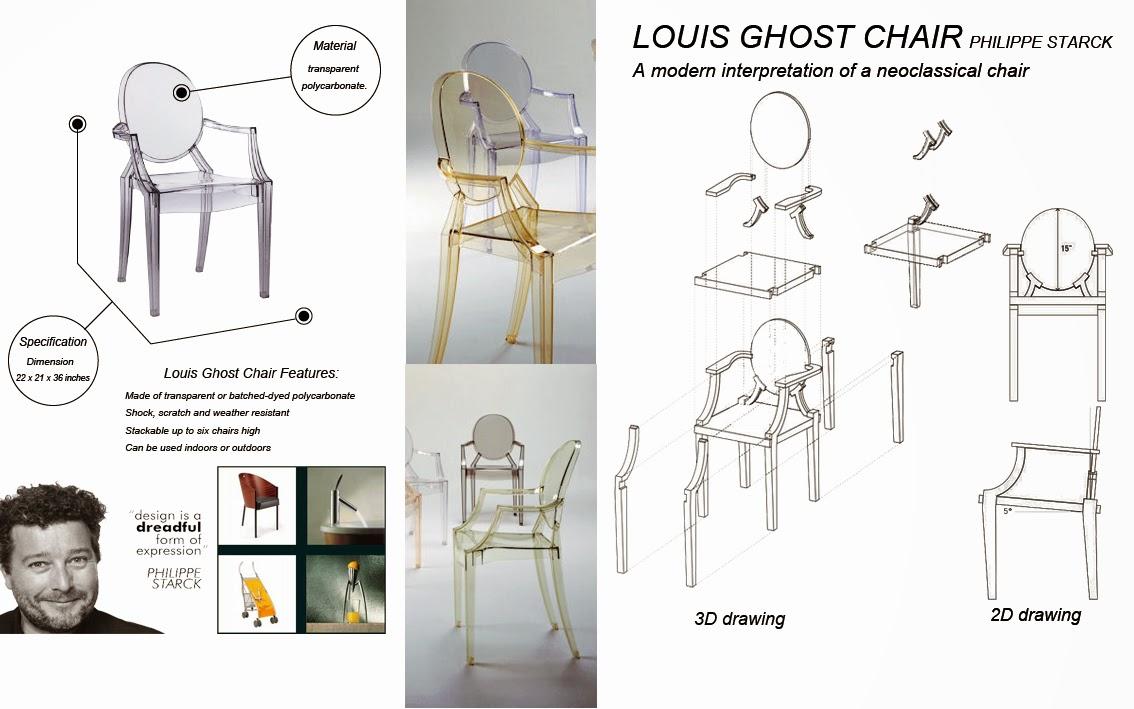 Furniture Design Process design our life