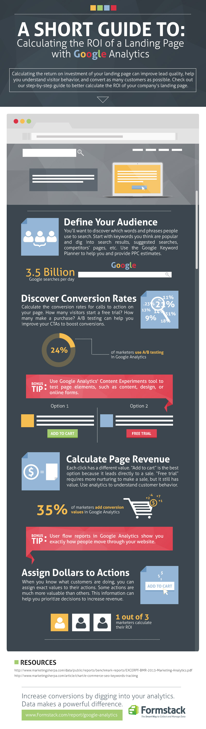 Calculating The ROI Of A Landing Page With Google Analytics - #infographic