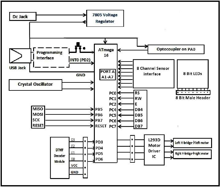 Techno School Atmega16 Micro Controller Development Board