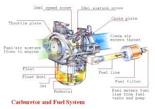 Membuat-Motor-Lebih-Kencang-dan-Irit